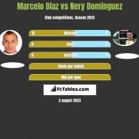 Marcelo Diaz vs Nery Dominguez h2h player stats