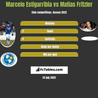 Marcelo Estigarribia vs Matias Fritzler h2h player stats