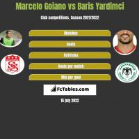 Marcelo Goiano vs Baris Yardimci h2h player stats