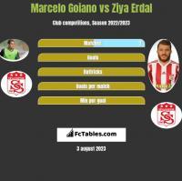 Marcelo Goiano vs Ziya Erdal h2h player stats