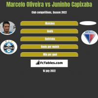 Marcelo Oliveira vs Juninho Capixaba h2h player stats