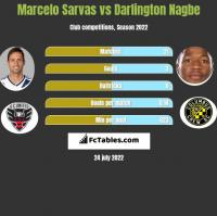 Marcelo Sarvas vs Darlington Nagbe h2h player stats