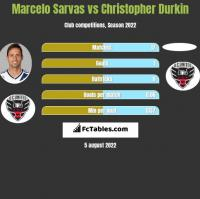 Marcelo Sarvas vs Christopher Durkin h2h player stats