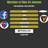 Marciano vs Vidar Ari Jonsson h2h player stats