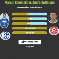 Marcin Kaminski vs Andre Hoffmann h2h player stats