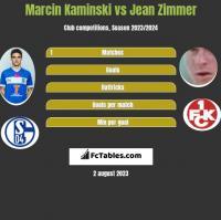 Marcin Kamiński vs Jean Zimmer h2h player stats