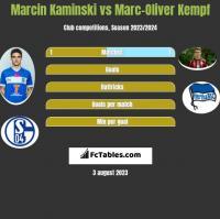 Marcin Kaminski vs Marc-Oliver Kempf h2h player stats