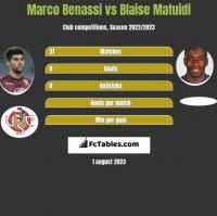 Marco Benassi vs Blaise Matuidi h2h player stats