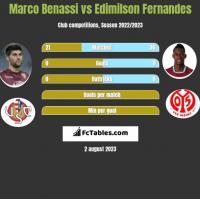 Marco Benassi vs Edimilson Fernandes h2h player stats