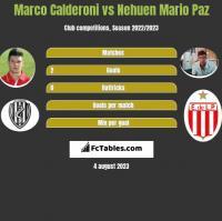 Marco Calderoni vs Nehuen Mario Paz h2h player stats