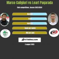Marco Caligiuri vs Leart Paqarada h2h player stats