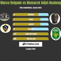 Marco Delgado vs Bismarck Adjei-Boateng h2h player stats