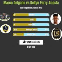 Marco Delgado vs Kellyn Perry-Acosta h2h player stats