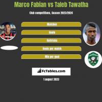 Marco Fabian vs Taleb Tawatha h2h player stats