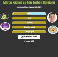 Marco Knaller vs Ron-Torben Hofmann h2h player stats