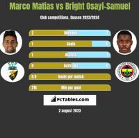 Marco Matias vs Bright Osayi-Samuel h2h player stats