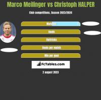Marco Meilinger vs Christoph HALPER h2h player stats
