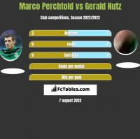 Marco Perchtold vs Gerald Nutz h2h player stats