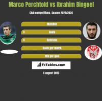 Marco Perchtold vs Ibrahim Bingoel h2h player stats