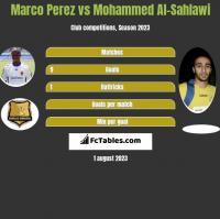 Marco Perez vs Mohammed Al-Sahlawi h2h player stats