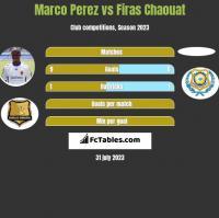 Marco Perez vs Firas Chaouat h2h player stats