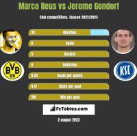 Marco Reus vs Jerome Gondorf h2h player stats
