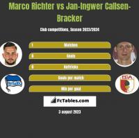 Marco Richter vs Jan-Ingwer Callsen-Bracker h2h player stats