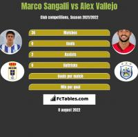 Marco Sangalli vs Alex Vallejo h2h player stats