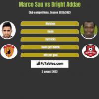 Marco Sau vs Bright Addae h2h player stats