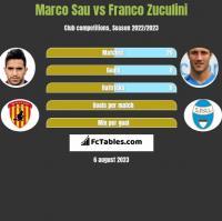 Marco Sau vs Franco Zuculini h2h player stats