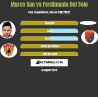 Marco Sau vs Ferdinando Del Sole h2h player stats