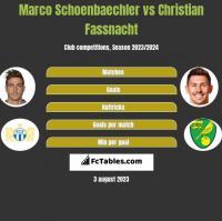 Marco Schoenbaechler vs Christian Fassnacht h2h player stats
