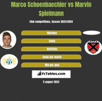 Marco Schoenbaechler vs Marvin Spielmann h2h player stats