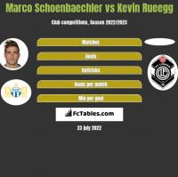 Marco Schoenbaechler vs Kevin Rueegg h2h player stats