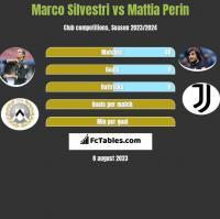 Marco Silvestri vs Mattia Perin h2h player stats