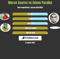 Marco Soares vs Edson Paraiba h2h player stats