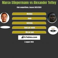 Marco Stiepermann vs Alexander Tettey h2h player stats