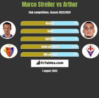Marco Streller vs Arthur h2h player stats