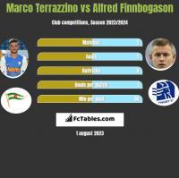 Marco Terrazzino vs Alfred Finnbogason h2h player stats