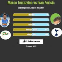 Marco Terrazzino vs Ivan Perisic h2h player stats
