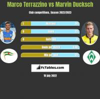 Marco Terrazzino vs Marvin Ducksch h2h player stats