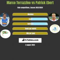 Marco Terrazzino vs Patrick Ebert h2h player stats