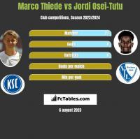 Marco Thiede vs Jordi Osei-Tutu h2h player stats