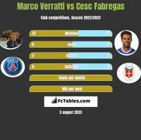Marco Verratti vs Cesc Fabregas h2h player stats