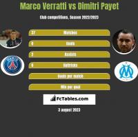 Marco Verratti vs Dimitri Payet h2h player stats