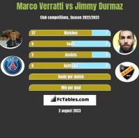 Marco Verratti vs Jimmy Durmaz h2h player stats