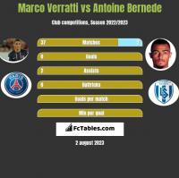 Marco Verratti vs Antoine Bernede h2h player stats