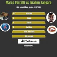 Marco Verratti vs Ibrahim Sangare h2h player stats