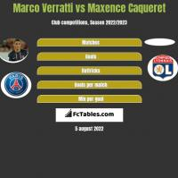 Marco Verratti vs Maxence Caqueret h2h player stats