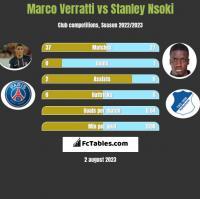 Marco Verratti vs Stanley Nsoki h2h player stats